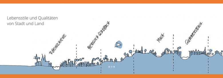 regionale2025-2 (Vergleich – Flächennutzungsplan und Regionale)